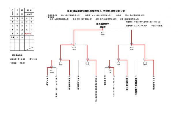 第13回兵庫県知事杯争奪社会人・大学野球大会